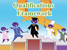 Qualifications Fremework